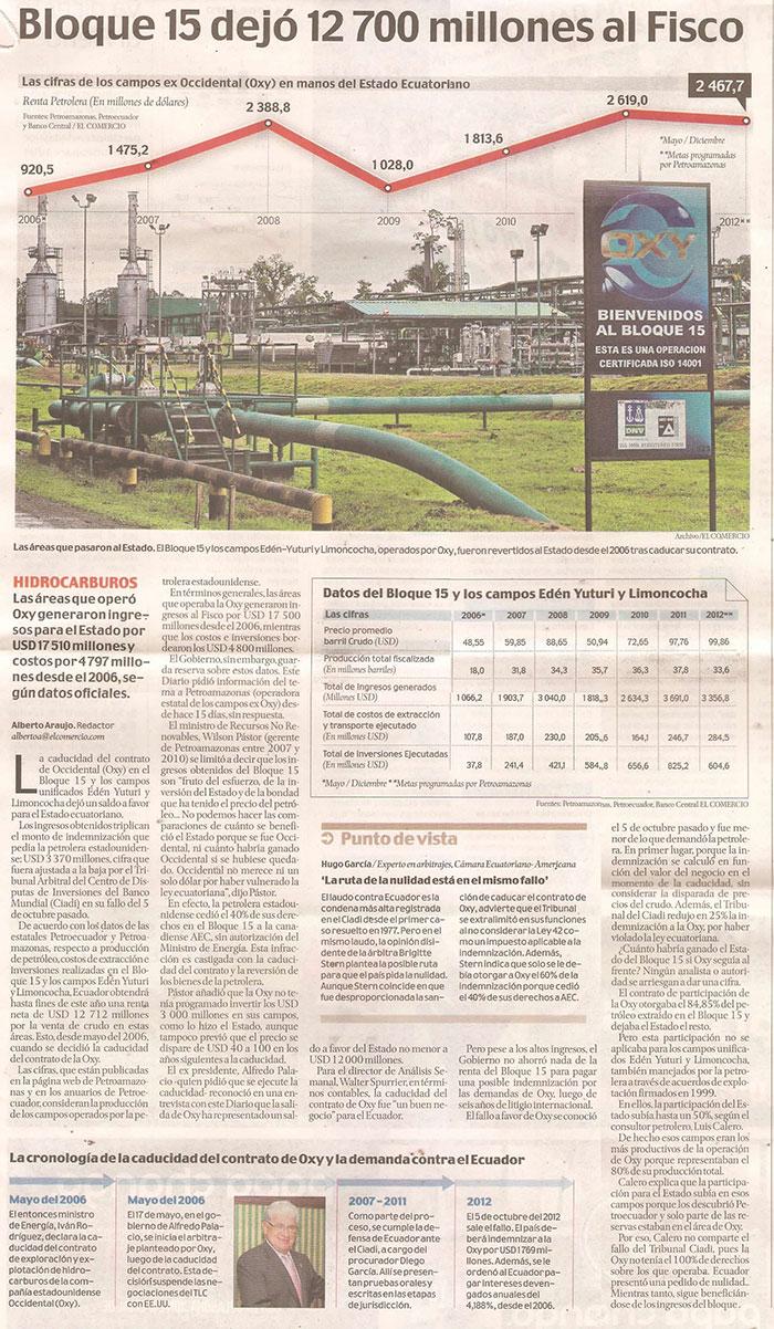 37-2012-11-08_El_Comercio_Oxy_Bloque_15_dejo_12_700_millones_al_Fisco